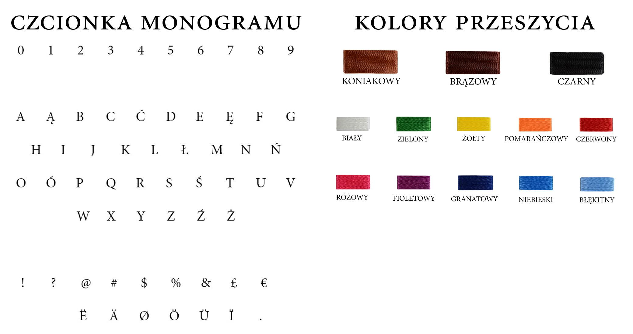 monogram i kolorowe przeszycia w portfelu