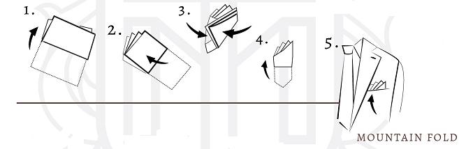 poszetka Mountain fold jak składać