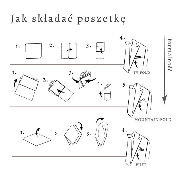 poszetka_jak_skladac