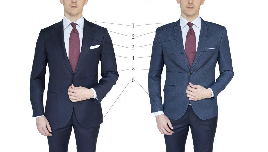 różnice między garniturami